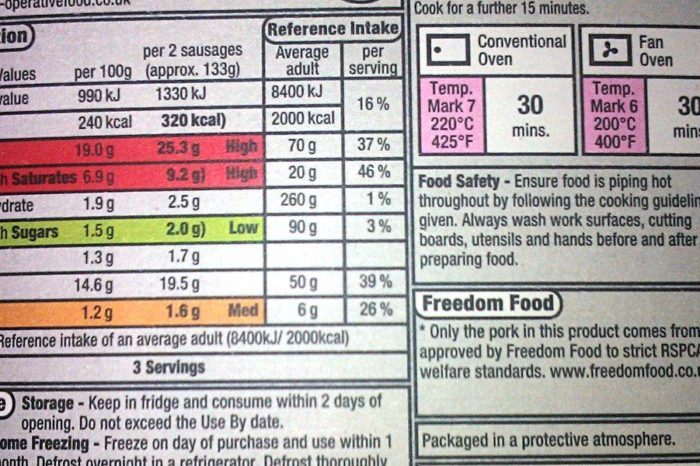 What's In a Food Label?